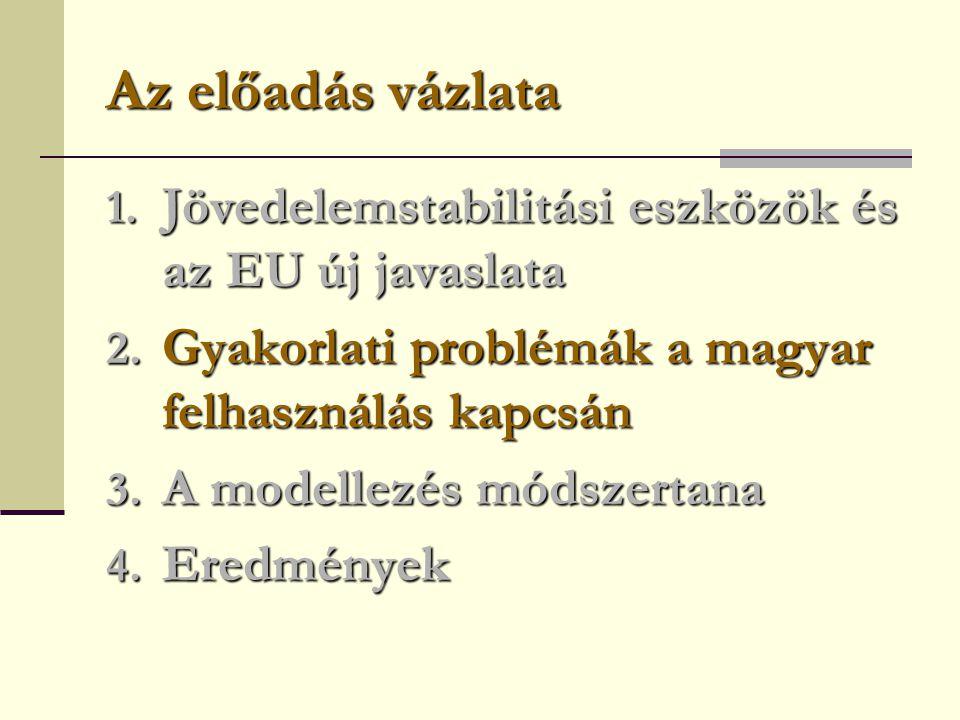 Az előadás vázlata 1. Jövedelemstabilitási eszközök és az EU új javaslata 2. Gyakorlati problémák a magyar felhasználás kapcsán 3. A modellezés módsze