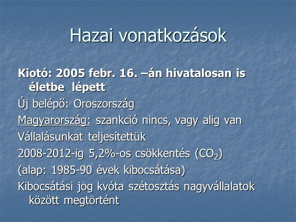 Hazai vonatkozások Kiotó: 2005 febr. 16. –án hivatalosan is életbe lépett Új belépő: Oroszország Magyarország: szankció nincs, vagy alig van Vállalásu