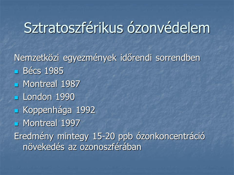 Sztratoszférikus ózonvédelem Nemzetközi egyezmények időrendi sorrendben  Bécs 1985  Montreal 1987  London 1990  Koppenhága 1992  Montreal 1997 Er