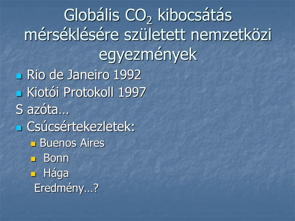 Globális CO 2 kibocsátás mérséklésére született nemzetközi egyezmények  Rio de Janeiro 1992  Kiotói Protokoll 1997 S azóta…  Csúcsértekezletek:  Buenos Aires  Bonn  Hága Eredmény….