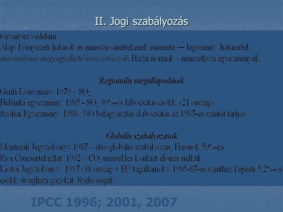 II. Jogi szabályozás IPCC 1996; 2001, 2007