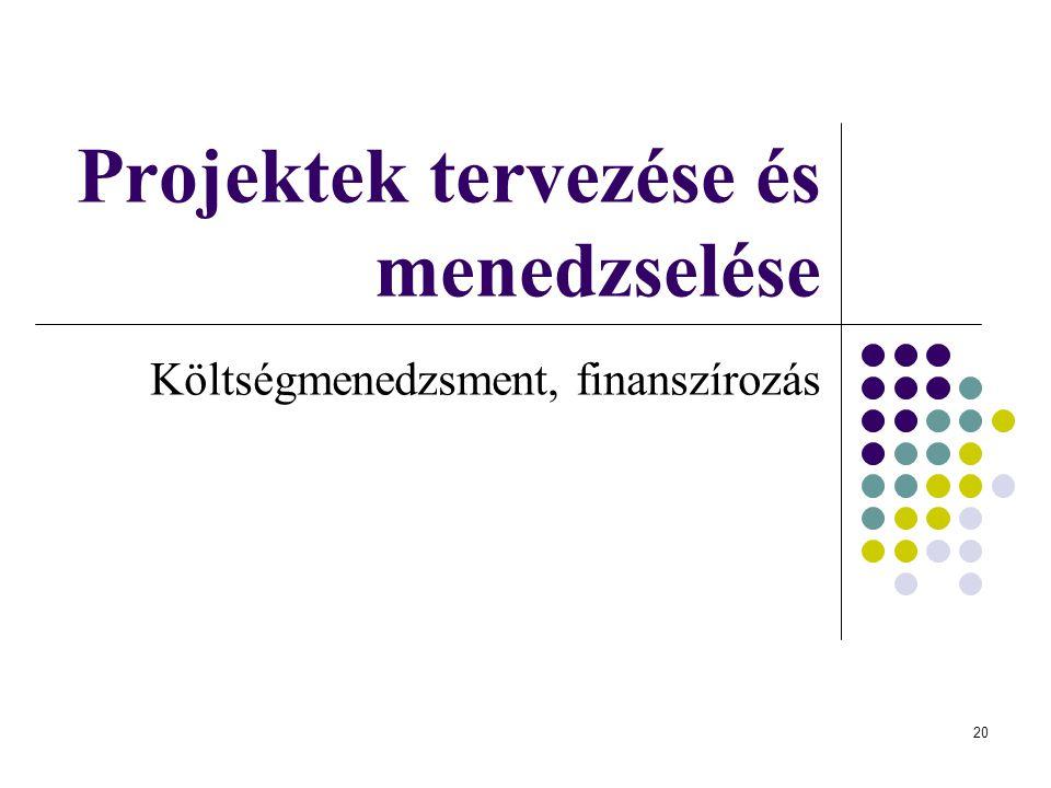 20 Projektek tervezése és menedzselése Költségmenedzsment, finanszírozás