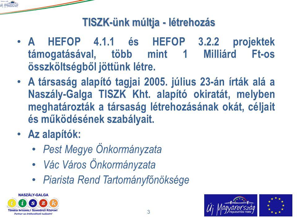 TISZK-ünk múltja - létrehozás 3 • A HEFOP 4.1.1 és HEFOP 3.2.2 projektek támogatásával, több mint 1 Milliárd Ft-os összköltségből jöttünk létre.