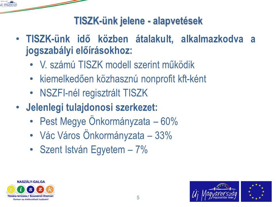 TISZK-ünk jelene - alapvetések 5 • TISZK-ünk idő közben átalakult, alkalmazkodva a jogszabályi előírásokhoz: • V. számú TISZK modell szerint működik •