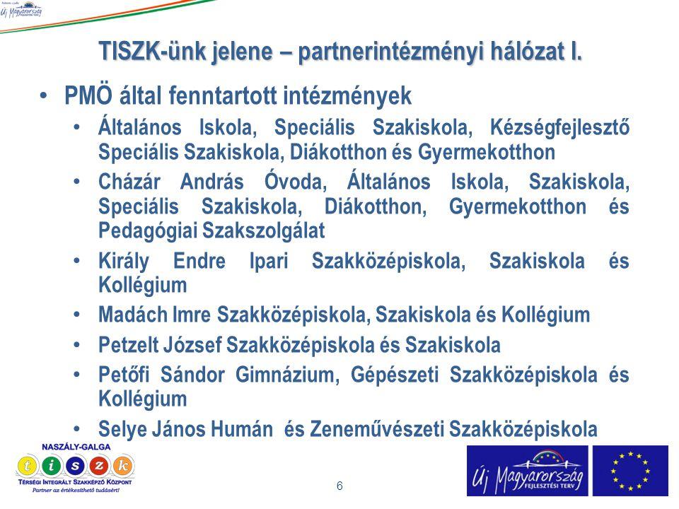 TISZK-ünk jelene – partnerintézményi hálózat I. 6 • PMÖ által fenntartott intézmények • Általános Iskola, Speciális Szakiskola, Kézségfejlesztő Speciá