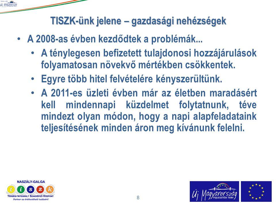 TISZK-ünk jelene – gazdasági nehézségek 8 • A 2008-as évben kezdődtek a problémák... • A ténylegesen befizetett tulajdonosi hozzájárulások folyamatosa