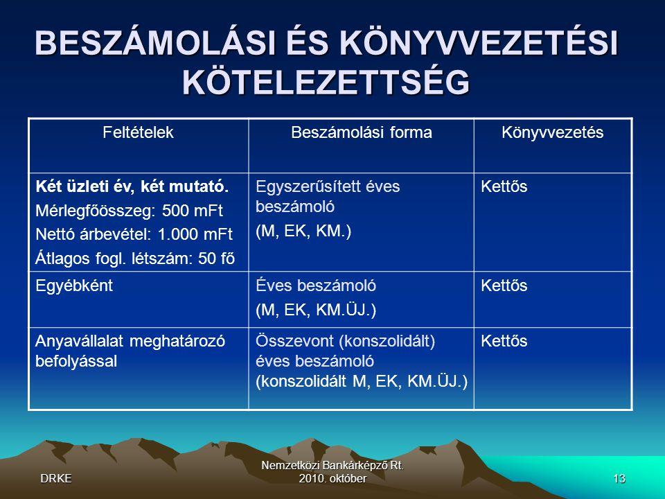 DRKE Nemzetközi Bankárképző Rt. 2010. október13 BESZÁMOLÁSI ÉS KÖNYVVEZETÉSI KÖTELEZETTSÉG FeltételekBeszámolási formaKönyvvezetés Két üzleti év, két