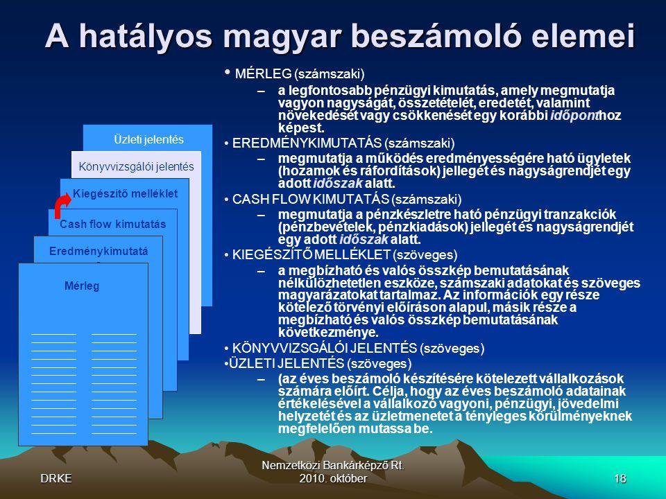 DRKE Nemzetközi Bankárképző Rt. 2010. október18 A hatályos magyar beszámoló elemei Üzleti jelentés Könyvvizsgálói jelentés Kiegészítő melléklet Cash f