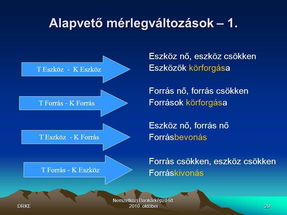 DRKE Nemzetközi Bankárképző Rt. 2010. október29 Alapvető mérlegváltozások – 1. Eszköz nő, eszköz csökken Eszközök körforgása Forrás nő, forrás csökken