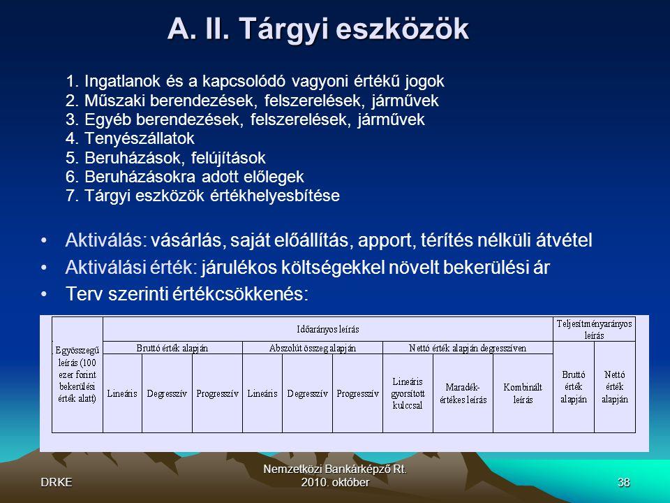 DRKE Nemzetközi Bankárképző Rt. 2010. október38 A. II. Tárgyi eszközök 1. Ingatlanok és a kapcsolódó vagyoni értékű jogok 2. Műszaki berendezések, fel