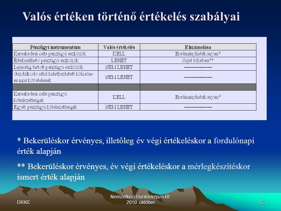 DRKE Nemzetközi Bankárképző Rt. 2010. október55 Valós értéken történő értékelés szabályai * Bekerüléskor érvényes, illetőleg év végi értékeléskor a fo