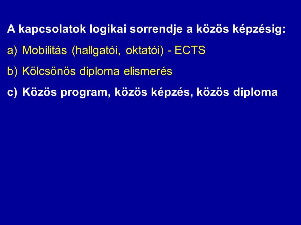 A kapcsolatok logikai sorrendje a közös képzésig: a)Mobilitás (hallgatói, oktatói) - ECTS b)Kölcsönös diploma elismerés c)Közös program, közös képzés,