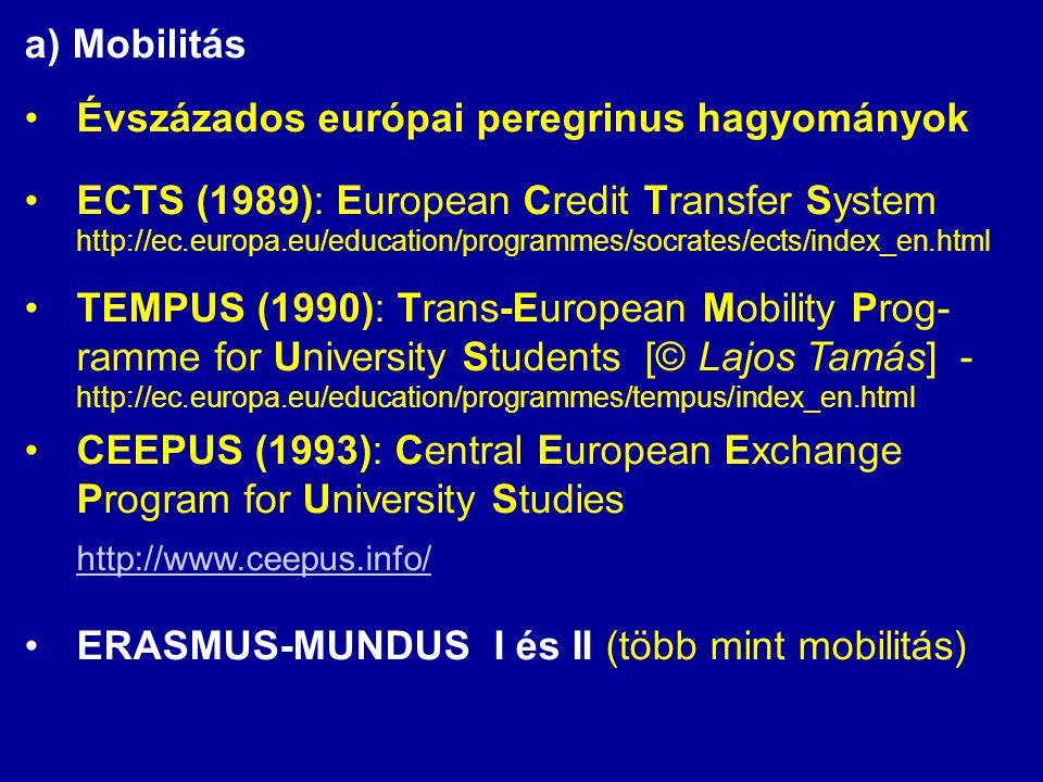 a) Mobilitás •Évszázados európai peregrinus hagyományok •ECTS (1989): European Credit Transfer System http://ec.europa.eu/education/programmes/socrate
