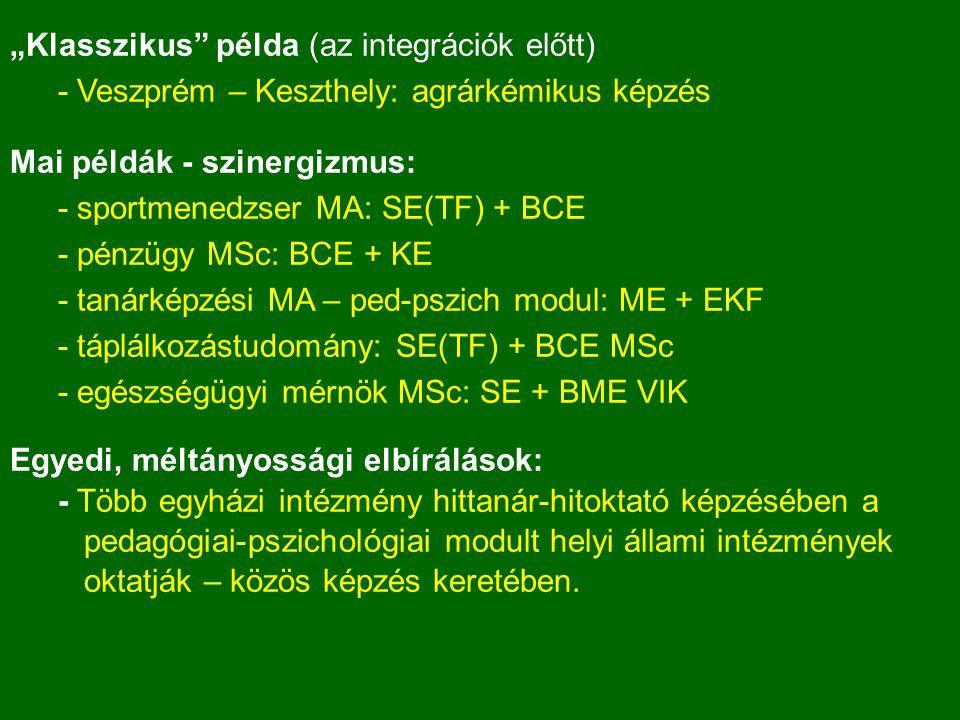 """""""Klasszikus"""" példa (az integrációk előtt) - Veszprém – Keszthely: agrárkémikus képzés Mai példák - szinergizmus: - sportmenedzser MA: SE(TF) + BCE - p"""