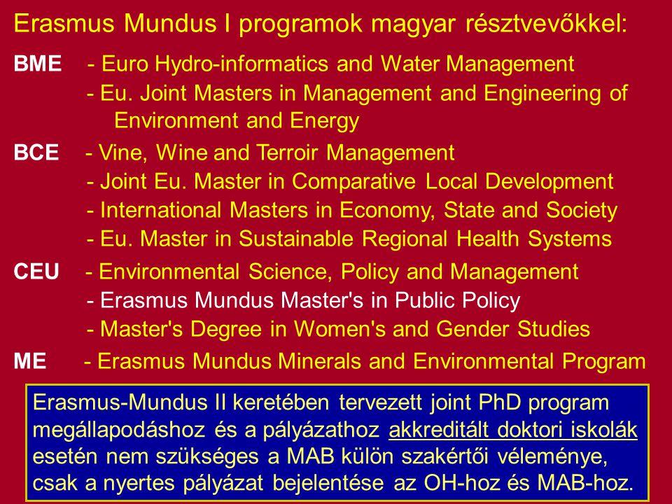 Erasmus Mundus I programok magyar résztvevőkkel: BME - Euro Hydro-informatics and Water Management - Eu. Joint Masters in Management and Engineering o