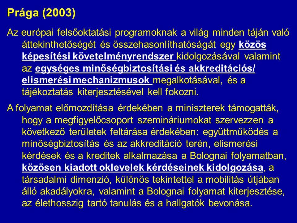 Prága (2003) Az európai felsőoktatási programoknak a világ minden táján való áttekinthetőségét és összehasonlíthatóságát egy közös képesítési követelm