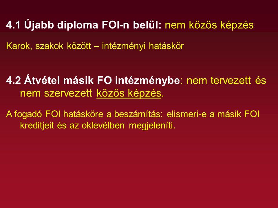 4.1 Újabb diploma FOI-n belül: nem közös képzés Karok, szakok között – intézményi hatáskör 4.2 Átvétel másik FO intézménybe: nem tervezett és nem szer