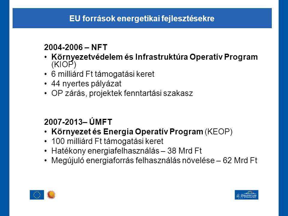 2004-2006 – NFT •Környezetvédelem és Infrastruktúra Operatív Program (KIOP) •6 milliárd Ft támogatási keret •44 nyertes pályázat •OP zárás, projektek