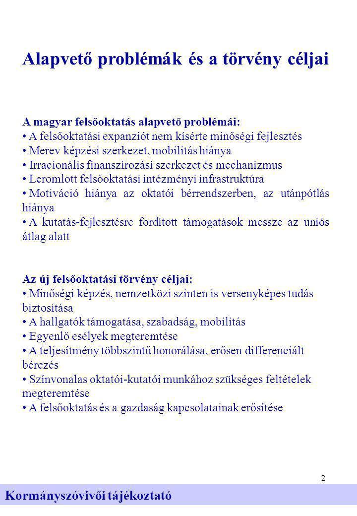 2 Kormányszóvivői tájékoztató Alapvető problémák és a törvény céljai A magyar felsőoktatás alapvető problémái: • A felsőoktatási expanziót nem kísérte minőségi fejlesztés • Merev képzési szerkezet, mobilitás hiánya • Irracionális finanszírozási szerkezet és mechanizmus • Leromlott felsőoktatási intézményi infrastruktúra • Motiváció hiánya az oktatói bérrendszerben, az utánpótlás hiánya • A kutatás-fejlesztésre fordított támogatások messze az uniós átlag alatt Az új felsőoktatási törvény céljai: • Minőségi képzés, nemzetközi szinten is versenyképes tudás biztosítása • A hallgatók támogatása, szabadság, mobilitás • Egyenlő esélyek megteremtése • A teljesítmény többszintű honorálása, erősen differenciált bérezés • Színvonalas oktatói-kutatói munkához szükséges feltételek megteremtése • A felsőoktatás és a gazdaság kapcsolatainak erősítése