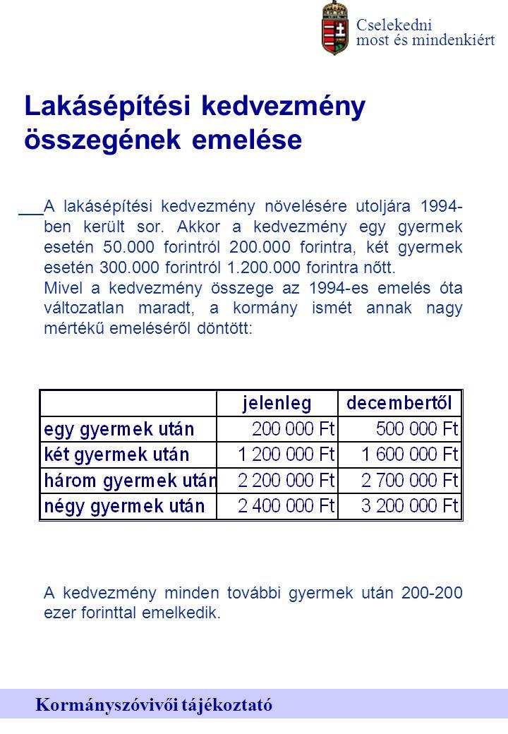 Cselekedni most és mindenkiért Kormányszóvivői tájékoztató Lakásépítési kedvezmény összegének emelése A lakásépítési kedvezmény növelésére utoljára 1994- ben került sor.
