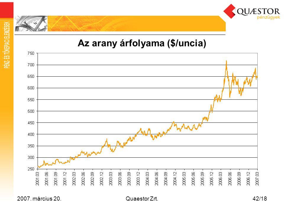 2007. március 20.Quaestor Zrt.42/18 Az arany árfolyama ($/uncia)
