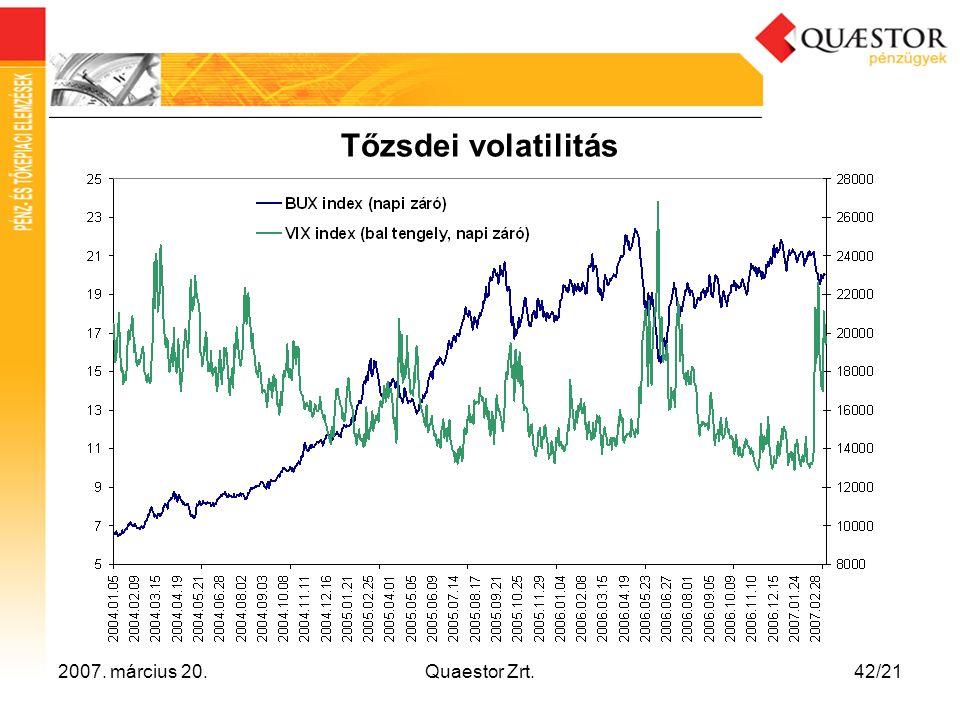 2007. március 20.Quaestor Zrt.42/21 Tőzsdei volatilitás
