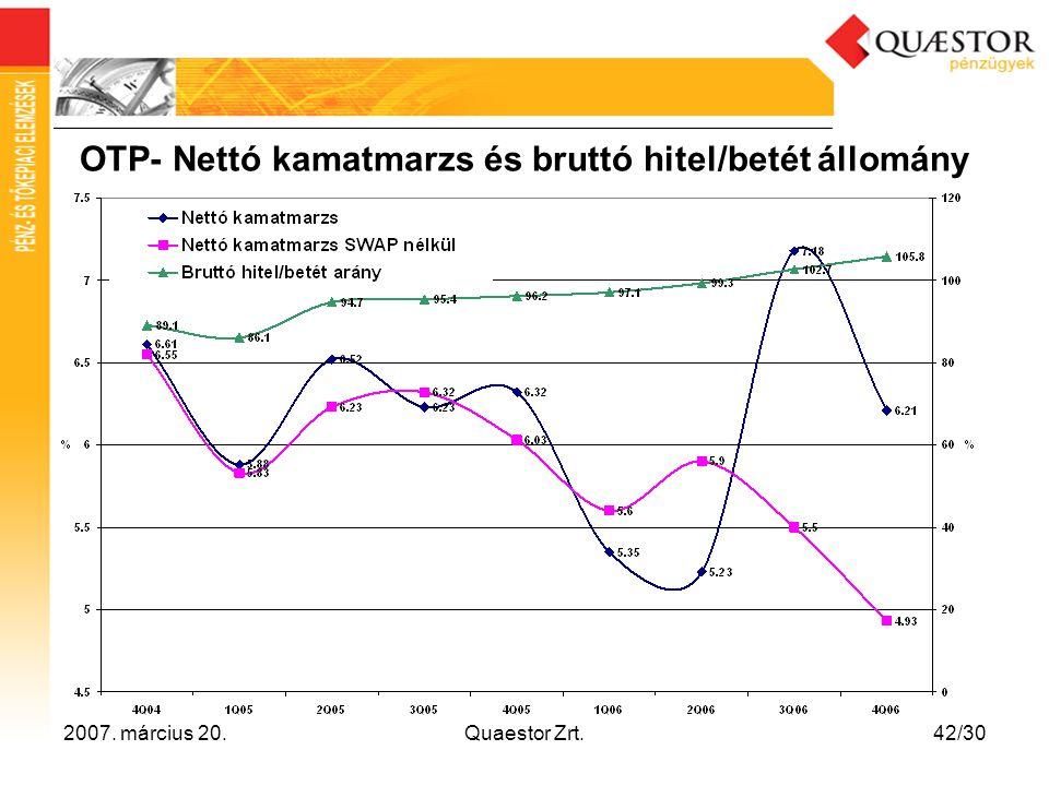 2007. március 20.Quaestor Zrt.42/30 OTP- Nettó kamatmarzs és bruttó hitel/betét állomány