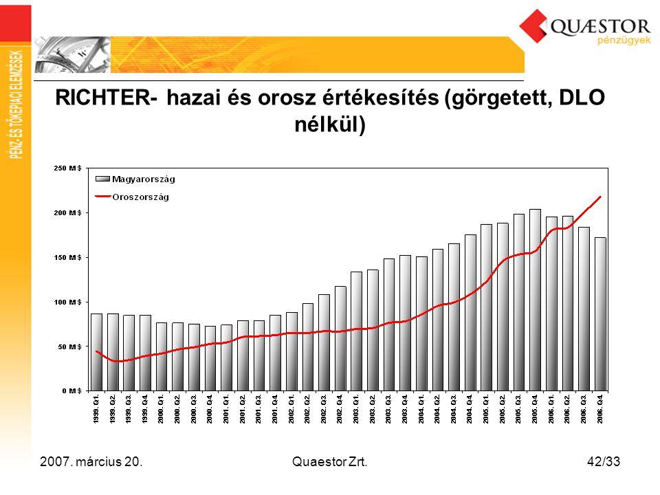 2007. március 20.Quaestor Zrt.42/33 RICHTER- hazai és orosz értékesítés (görgetett, DLO nélkül)