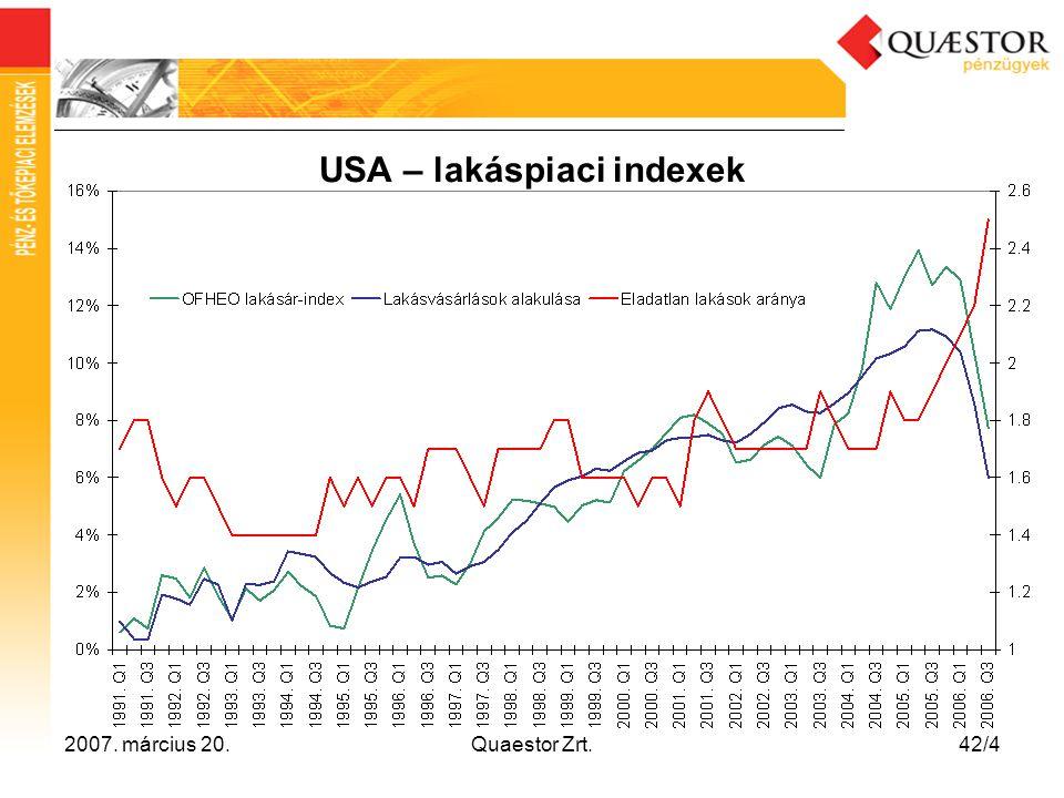 2007. március 20.Quaestor Zrt.42/5 USA - Termelékenység, ULC (%)