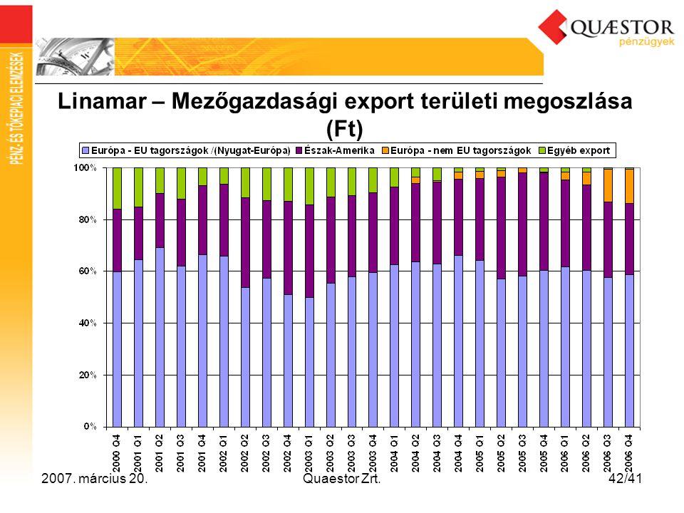 2007. március 20.Quaestor Zrt.42/41 Linamar – Mezőgazdasági export területi megoszlása (Ft)