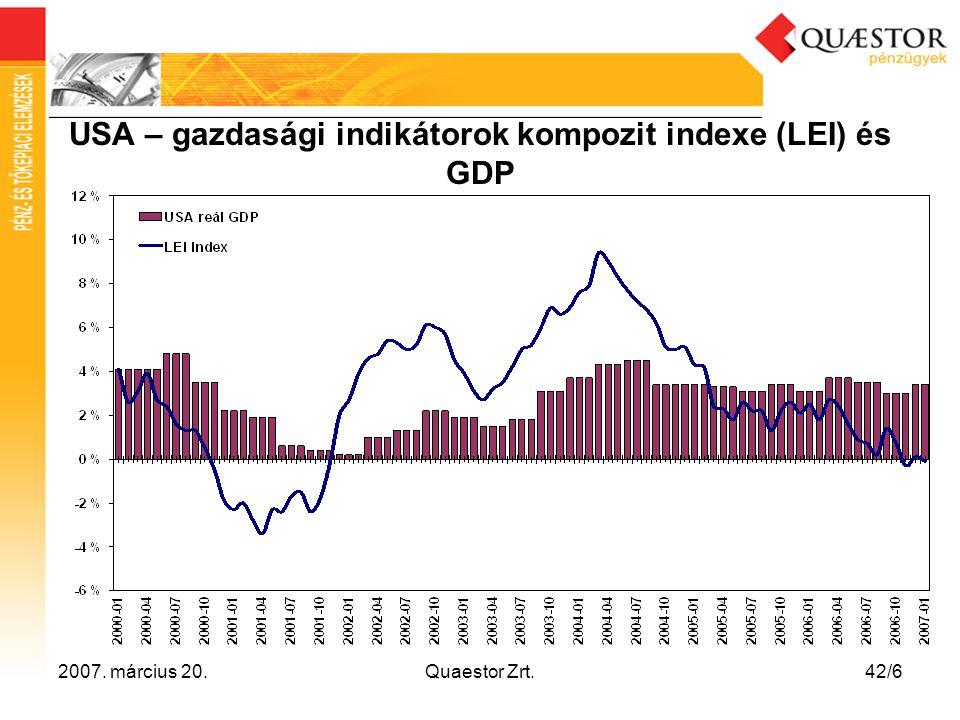 2007. március 20.Quaestor Zrt.42/6 USA – gazdasági indikátorok kompozit indexe (LEI) és GDP