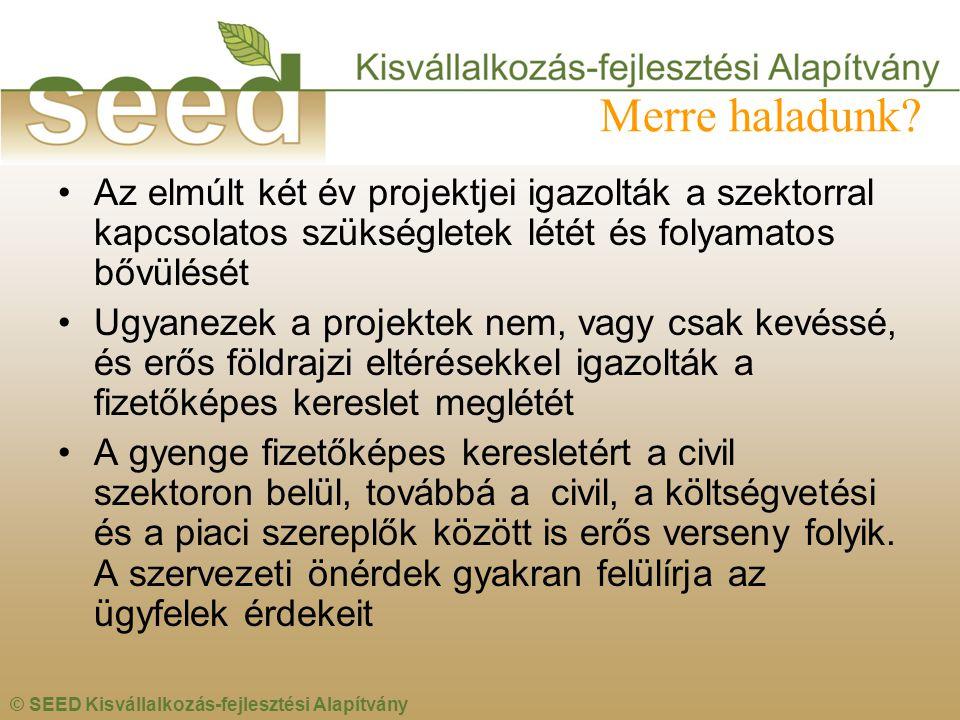 © SEED Kisvállalkozás-fejlesztési Alapítvány Merre haladunk.