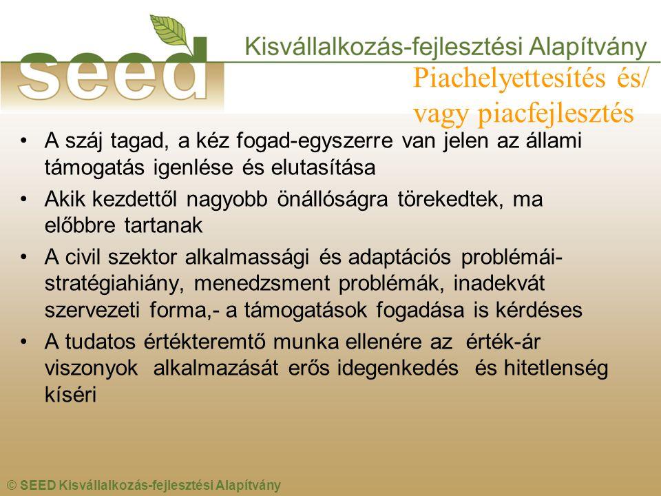 © SEED Kisvállalkozás-fejlesztési Alapítvány Piachelyettesítés és/ vagy piacfejlesztés •A száj tagad, a kéz fogad-egyszerre van jelen az állami támoga