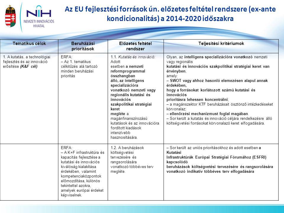 Az EU fejlesztési források ún. előzetes feltétel rendszere (ex-ante kondicionalitás) a 2014-2020 időszakra Tematikus célokBeruházási prioritások Előze