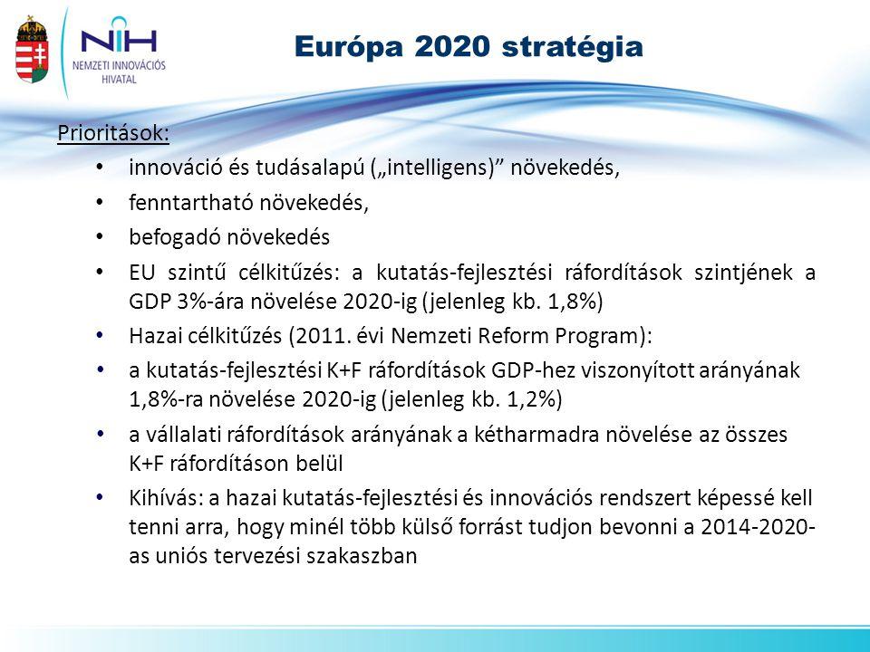 """Európa 2020 stratégia Prioritások: • innováció és tudásalapú (""""intelligens) növekedés, • fenntartható növekedés, • befogadó növekedés • EU szintű célkitűzés: a kutatás-fejlesztési ráfordítások szintjének a GDP 3%-ára növelése 2020-ig (jelenleg kb."""