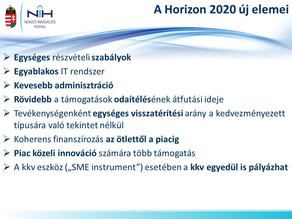 """A Horizon 2020 új elemei  Egységes részvételi szabályok  Egyablakos IT rendszer  Kevesebb adminisztráció  Rövidebb a támogatások odaítélésének átfutási ideje  Tevékenységenként egységes visszatérítési arány a kedvezményezett típusára való tekintet nélkül  Koherens finanszírozás az ötlettől a piacig  Piac közeli innováció számára több támogatás  A kkv eszköz (""""SME instrument ) esetében a kkv egyedül is pályázhat"""