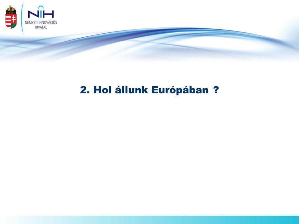 2. Hol állunk Európában ?