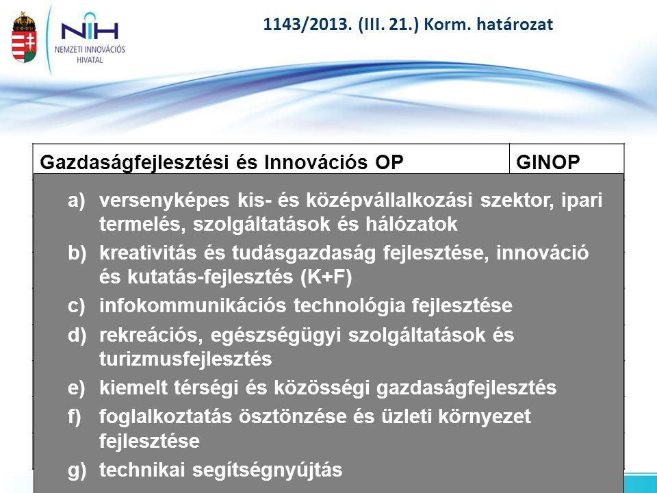 1143/2013. (III. 21.) Korm.
