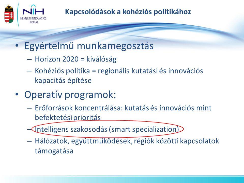 Kapcsolódások a kohéziós politikához • Egyértelmű munkamegosztás – Horizon 2020 = kiválóság – Kohéziós politika = regionális kutatási és innovációs kapacitás építése • Operatív programok: – Erőforrások koncentrálása: kutatás és innovációs mint befektetési prioritás – Intelligens szakosodás (smart specialization) – Hálózatok, együttműködések, régiók közötti kapcsolatok támogatása