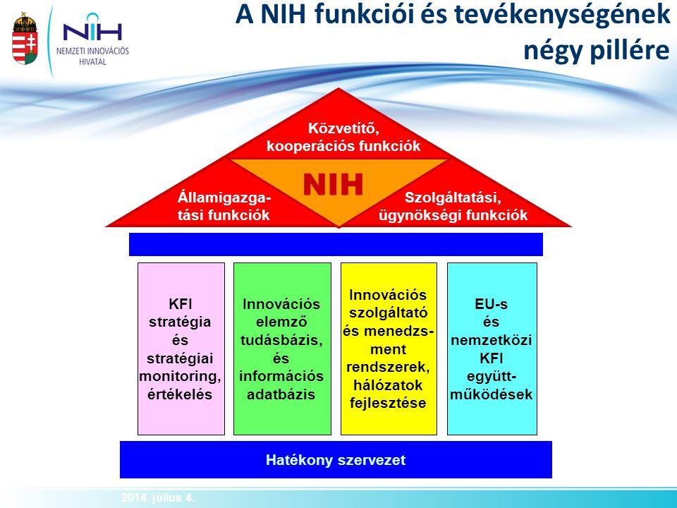 2014. július 4. A NIH funkciói és tevékenységének négy pillére NIH Államigazga- tási funkciók Szolgáltatási, ügynökségi funkciók Közvetítő, kooperáció