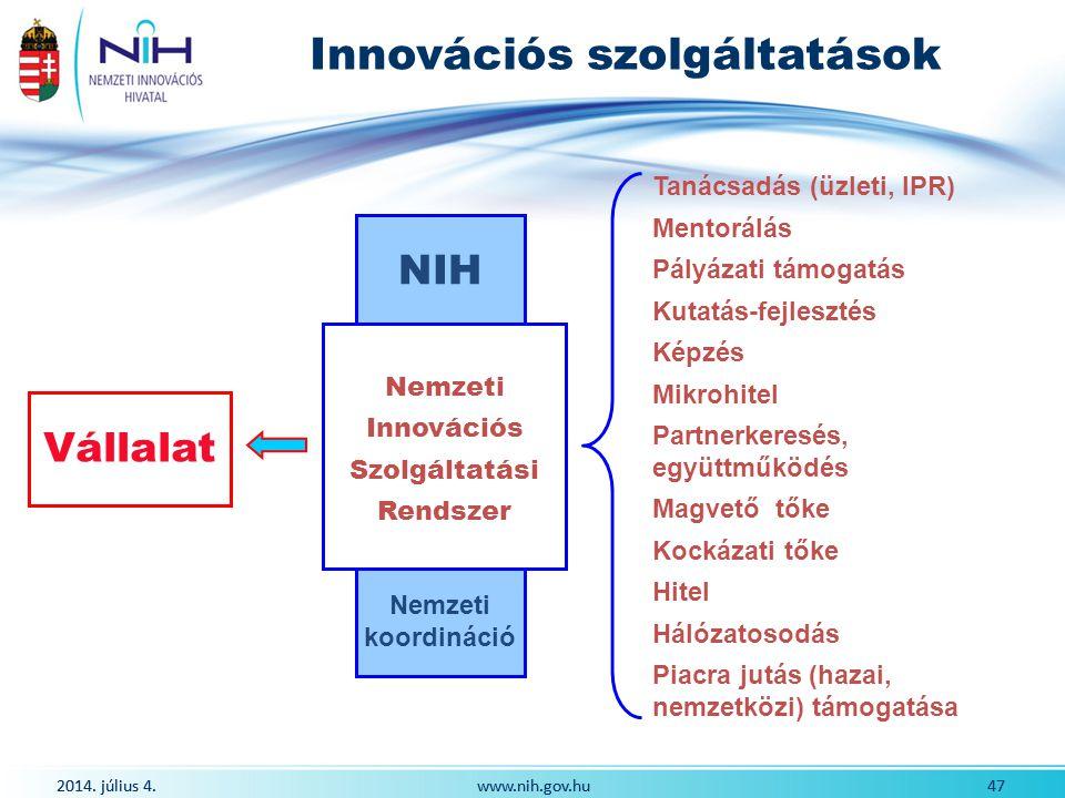 2014. július 4. 47www.nih.gov.hu 2014. július 4. 47www.nih.gov.hu NIH Innovációs szolgáltatások Vállalat Tanácsadás (üzleti, IPR) Mentorálás Pályázati
