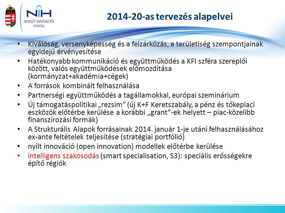 """2014-20-as tervezés alapelvei • Kiválóság, versenyképesség és a felzárkózás, a területiség szempontjainak egyidejű érvényesítése • Hatékonyabb kommunikáció és együttműködés a KFI szféra szereplői között, valós együttműködések előmozdítása (kormányzat+akadémia+cégek) • A források kombinált felhasználása • Partnerségi együttműködés a tagállamokkal, európai szeminárium • Új támogatáspolitikai """"rezsim (új K+F Keretszabály, a pénz és tőkepiaci eszközök előtérbe kerülése a korábbi """"grant -ek helyett – piac-közelibb finanszírozási formák) • A Strukturális Alapok forrásainak 2014."""