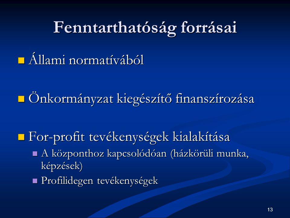13 Fenntarthatóság forrásai  Állami normatívából  Önkormányzat kiegészítő finanszírozása  For-profit tevékenységek kialakítása  A központhoz kapcsolódóan (házkörüli munka, képzések)  Profilidegen tevékenységek