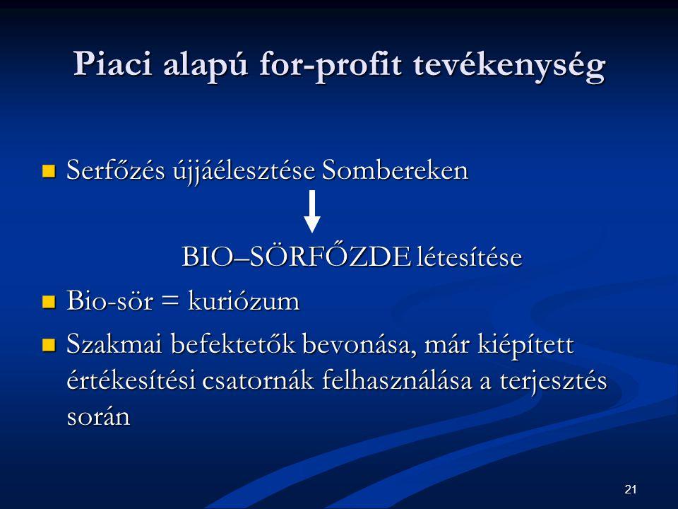 21 Piaci alapú for-profit tevékenység  Serfőzés újjáélesztése Sombereken BIO–SÖRFŐZDE létesítése  Bio-sör = kuriózum  Szakmai befektetők bevonása, már kiépített értékesítési csatornák felhasználása a terjesztés során