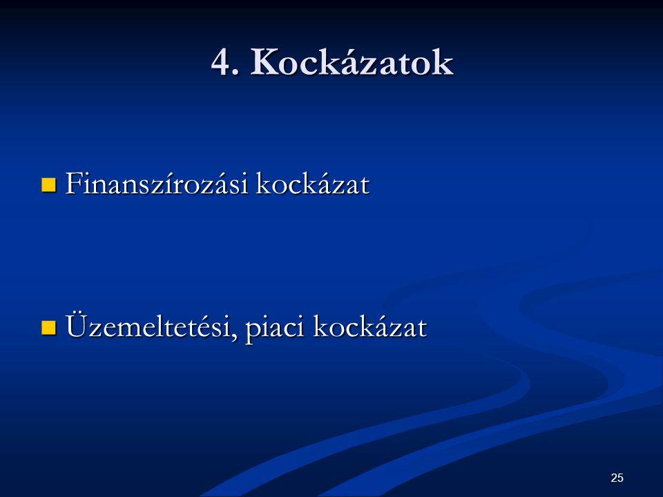 25 4. Kockázatok  Finanszírozási kockázat  Üzemeltetési, piaci kockázat