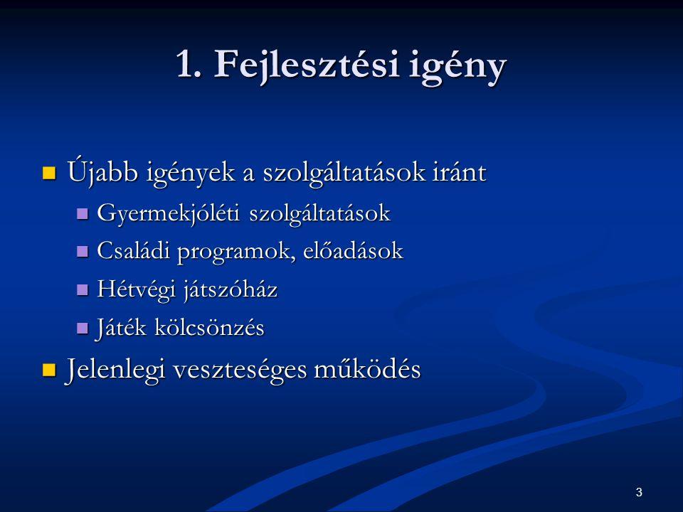 3 1. Fejlesztési igény  Újabb igények a szolgáltatások iránt  Gyermekjóléti szolgáltatások  Családi programok, előadások  Hétvégi játszóház  Játé