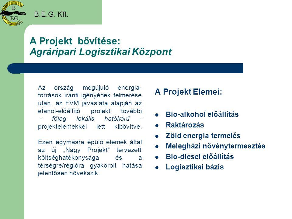 A Projekt bővítése: Agráripari Logisztikai Központ Az ország megújuló energia- források iránti igényének felmérése után, az FVM javaslata alapján az e