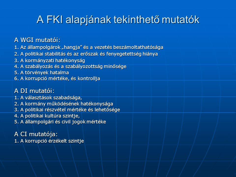A FKI alapjának tekinthető mutatók A WGI mutatói: 1.