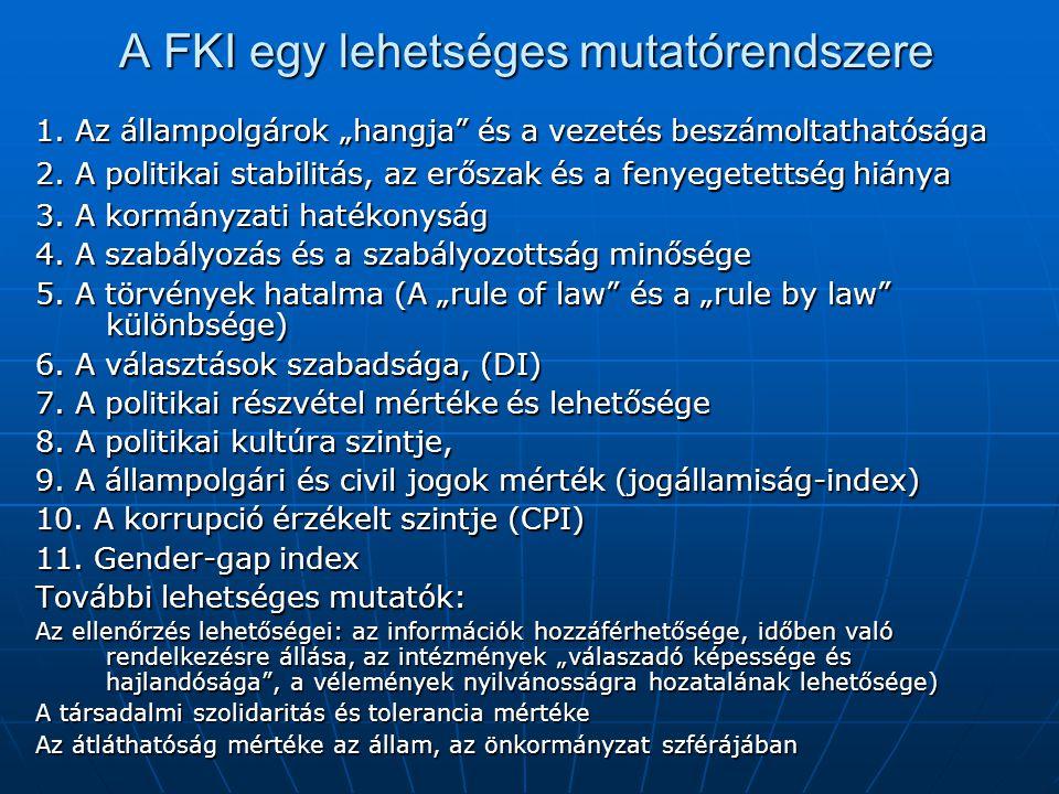 """A FKI egy lehetséges mutatórendszere 1. Az állampolgárok """"hangja"""" és a vezetés beszámoltathatósága 2. A politikai stabilitás, az erőszak és a fenyeget"""