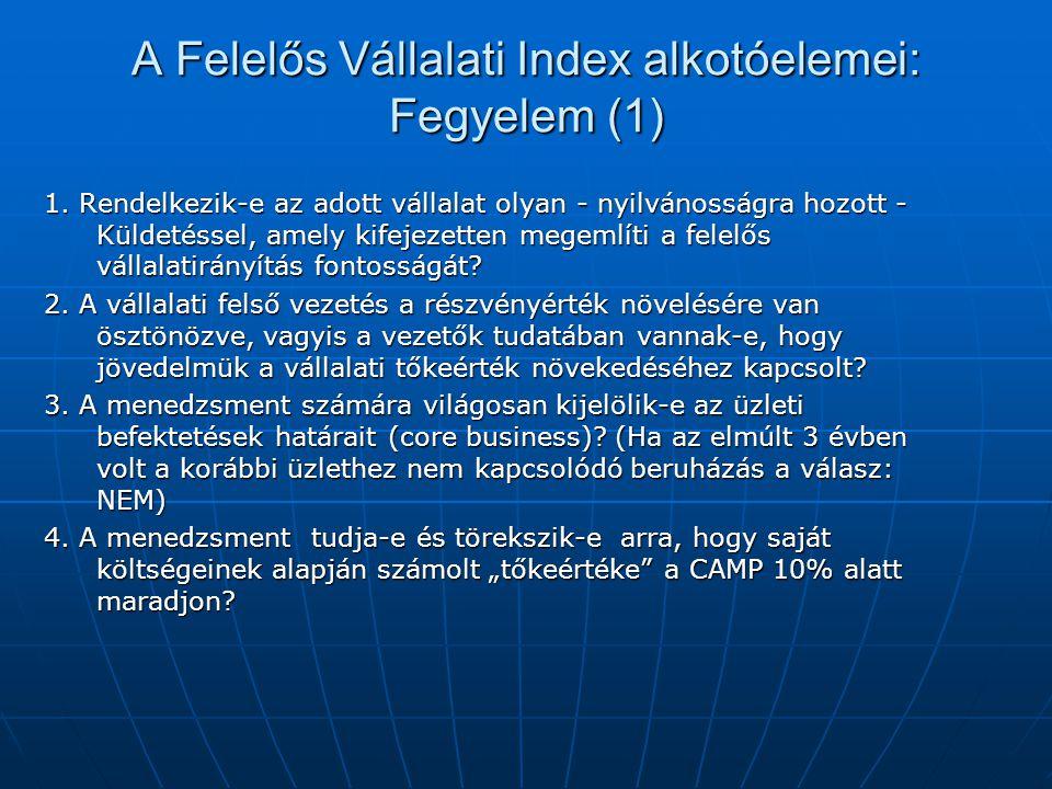 A Felelős Vállalati Index alkotóelemei: Fegyelem (1) 1. Rendelkezik-e az adott vállalat olyan - nyilvánosságra hozott - Küldetéssel, amely kifejezette